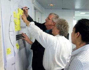 Innovationsberater, Experten Und Führungskräfte Am Whiteboard Bei Der Innovationsarbeit