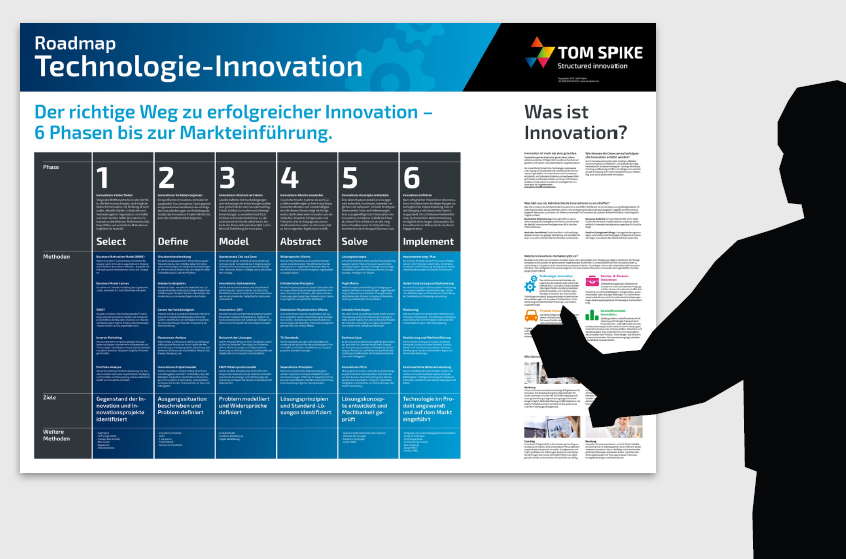 TOM SPIKE Innovation Roadmap - Technology Innovation