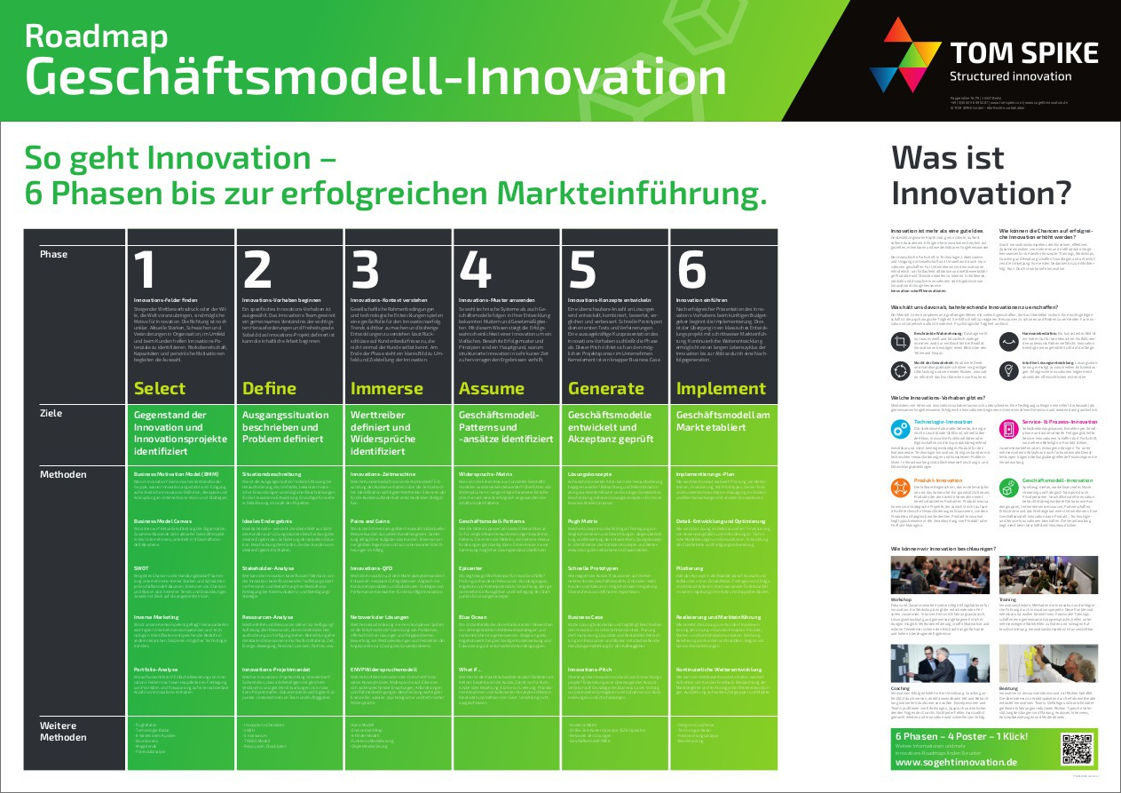 TOM SPIKE - Innovations-Roadmap - Geschäftsmodell-Innovation