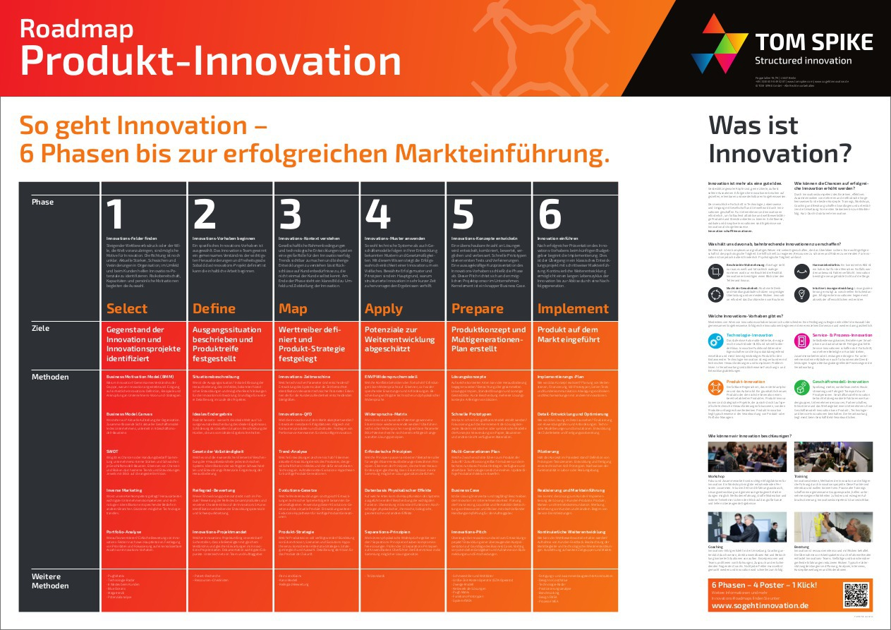 Tom Spike Innovations Roadmap Produkt Innovation