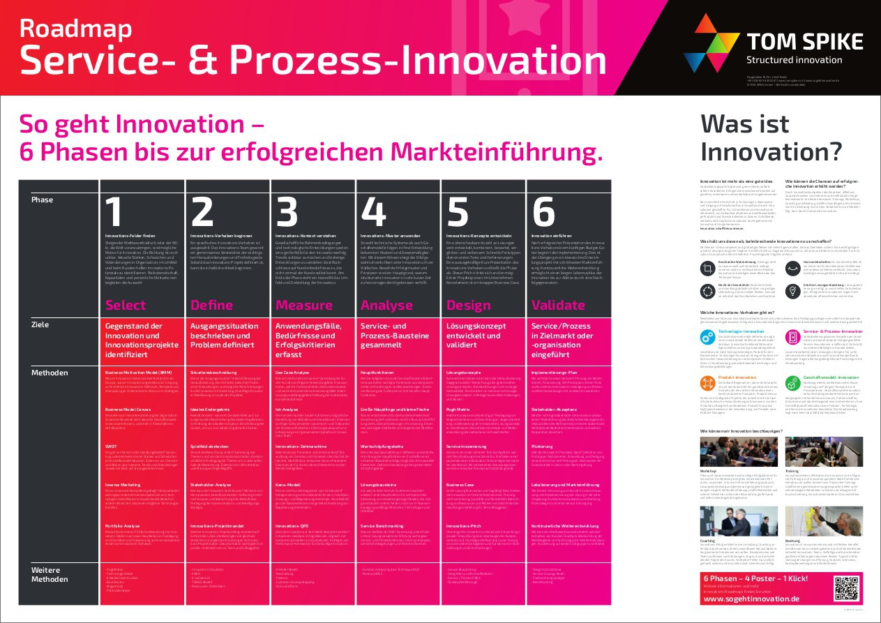 TOM SPIKE - Innovations-Roadmap - Service- Und Prozess-Innovation