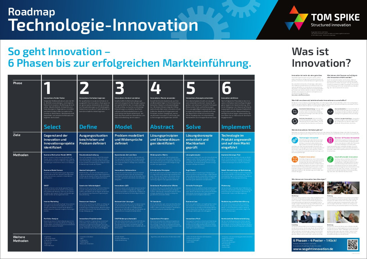TOM SPIKE - Innovations-Roadmap - Technologie-Innovation