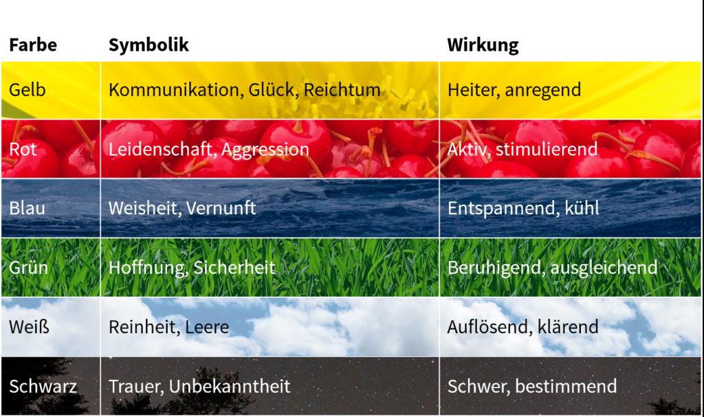 TOM SPIKE - Farben und Wirkungen