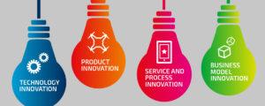 Vier farbige Glühbirnen mit je einer Innovationsart und Icon