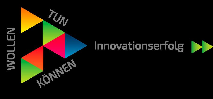 Dreieck mit den Seiten Wollen, Tun und Können als Symbol des Dreiklangs für Innovationserfolg